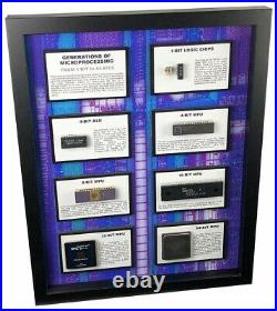 Generations of Computing 1-bit to 64-bit Generations Microprocessor, ALU, Add