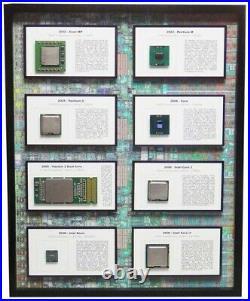 Intel the Third Generation Xeon MP to i7 (Xeon, M, D, Core, Core 2, Itanium 2)